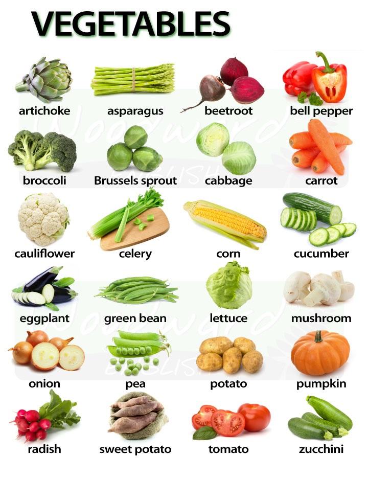 اسماء الخضروات بالانجليزية بالصور
