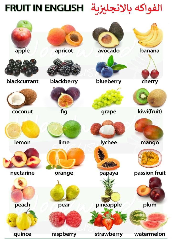 اسماء الفواكه بالانجليزية بالصور