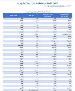 جميع الافعال الشاذة في اللغة الانجليزية pdf