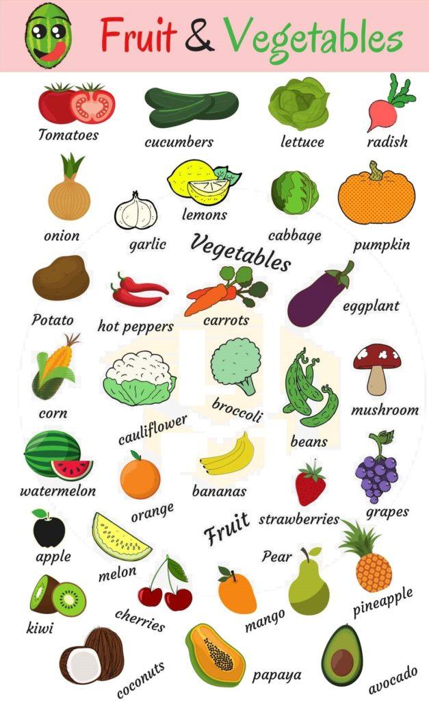 اسماء الخضروات والفواكه بالانجليزية بالصور